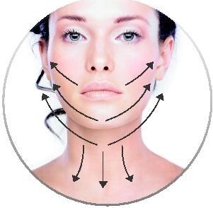 modelowanie twarzy kosmetykami
